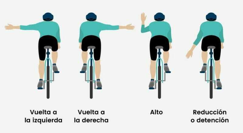 Señales en Bicicleta