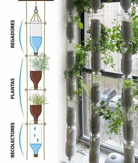 sistema de riego de jardín vertical